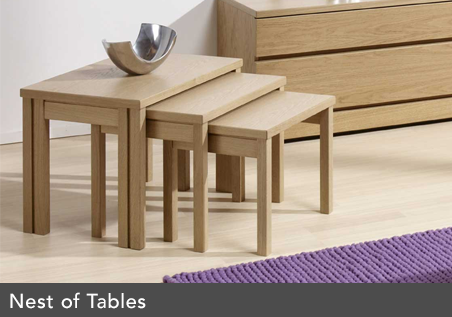 Nest of Tables Group Page Link